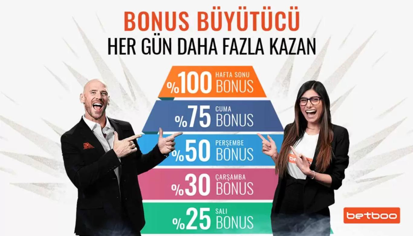 Online Broker Betboo Nasıl Para Yatırılır